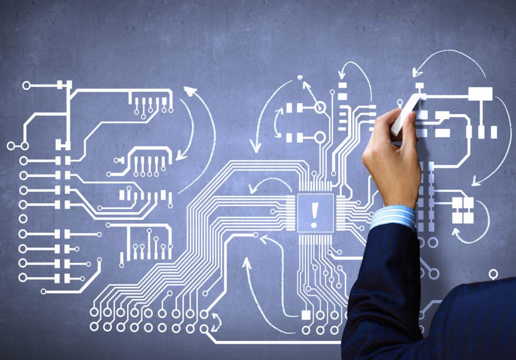 Dyrektywa EMC - plan, testy EMC