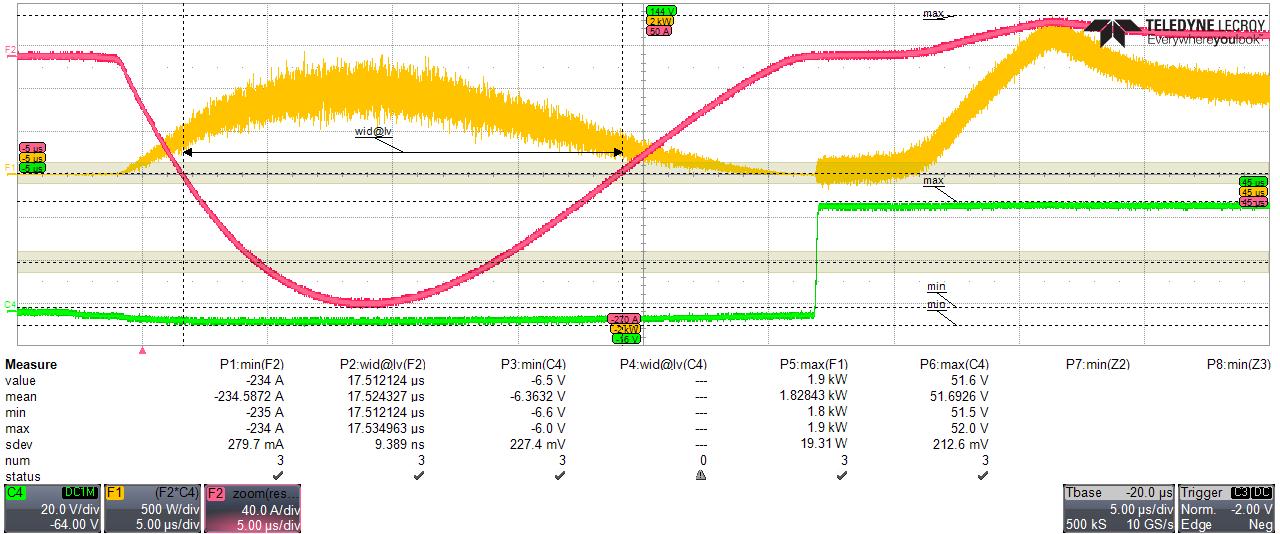 Badania kompatybilności elektromagnetycznej EMC